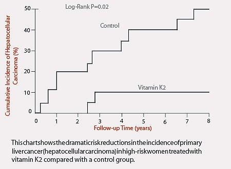 Ochrona kości i zdrowe tętnice z witaminą K2_PIC1